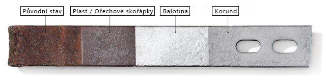 Pískování železa podle typu abraziva